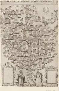 Généalogie de la maison de Bourbon (Philippe THOMASSIN graveur)