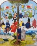 arbre-de-consanguinite-loyset-liedet-BNF-miniature