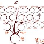 Arbre généalogique | Crafty Actifforum