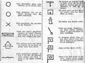 Le Petit Journal, une du 15 septembre 1912 - signes des vagabonds