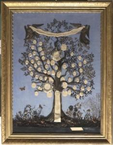 arbre généalogique de la maison Bonaparte, XIXe