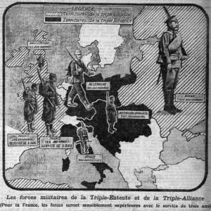 La Croix, une du 2 mars 1913, extrait : carte des forces en présence