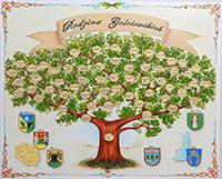 MONIKA - arbre généalogique par Monika Léone Gosciewska