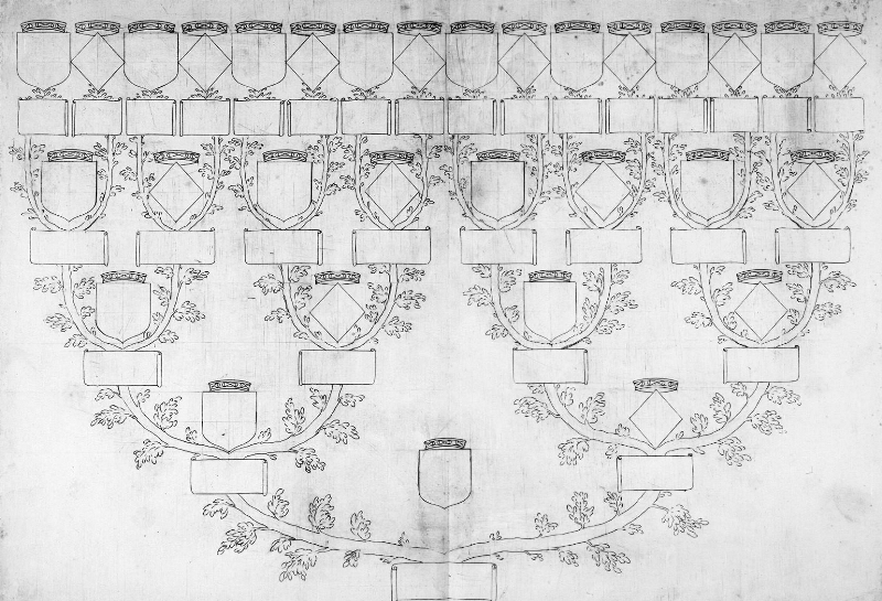 L Arbre Genealogique Yvon Genealogie